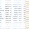 ビットコイン大暴落!仮想通貨全体が下落1日で40%近くも