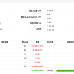 ヒカルがVALUで自身VAを大量放出ww 48036VA 持ち株ほぼすべてを売りにだすw