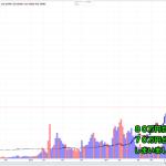 仮想通貨、全面的に大暴落!ビットコインは79万円台に。どうなる!?今後の仮想通貨トレンド予測。 #ビットコイン #トレンド分析 #投資 #初心者 #仮想通貨 #リップル  #アルトコイン